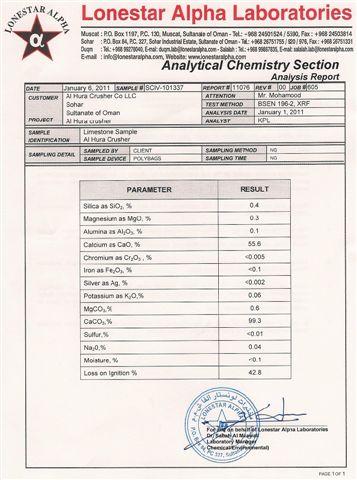 material chemical analysis  report